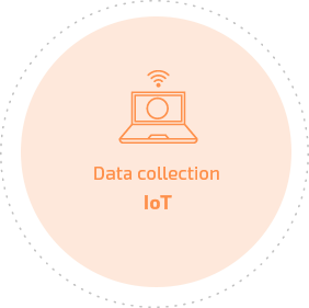 Data collection IoT